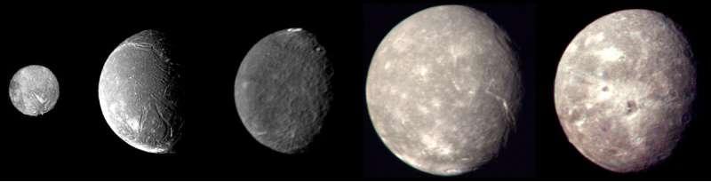 Lune di Urano