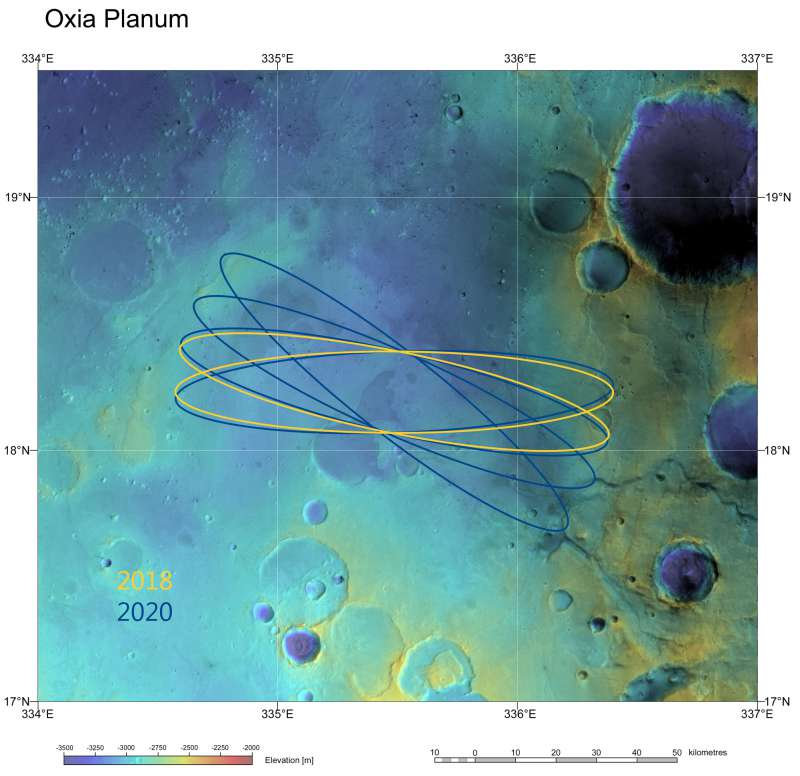 ExoMars Oxia Planum