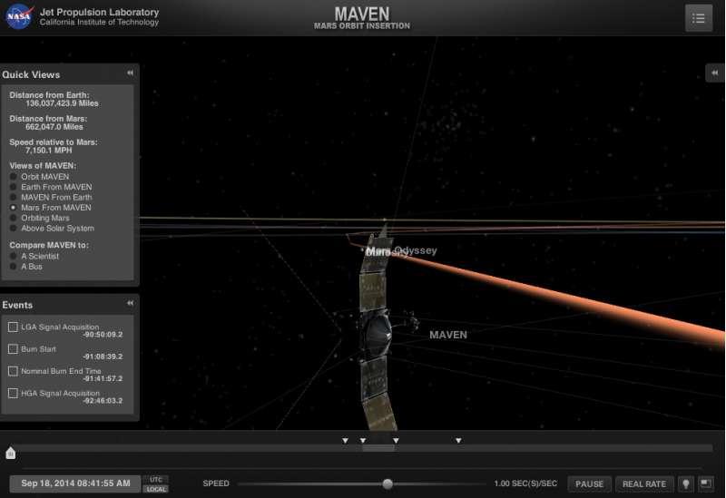 NASA's Eyes MAVEN