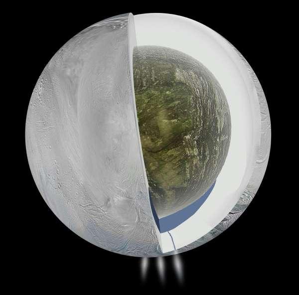 Encelado - struttura interna