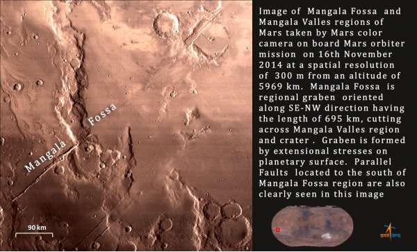 MOM - Mangala Fossa e Mangala Valles