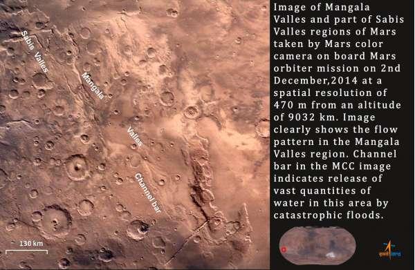 MOM - Mangala Valles