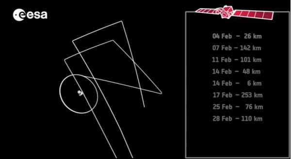 Rosetta: traiettoria del flyby