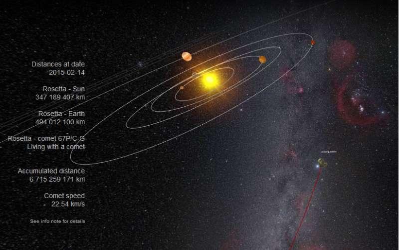 Rosetta simulare 3D 14 Febbraio 2015