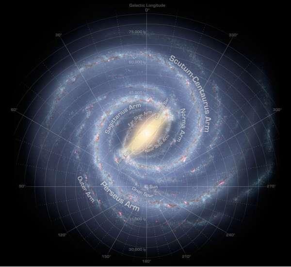 Struttura della Via Lattea