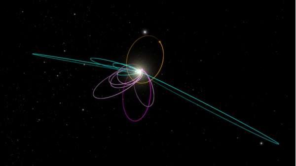 Nono Pianeta - orbite