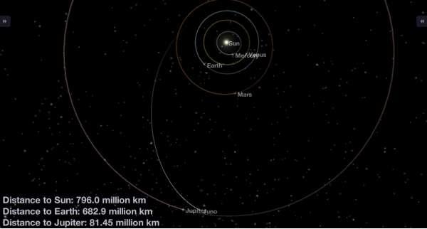 Juno 4 febbraio 2019