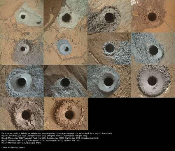 Fori su Marte - riepilogo
