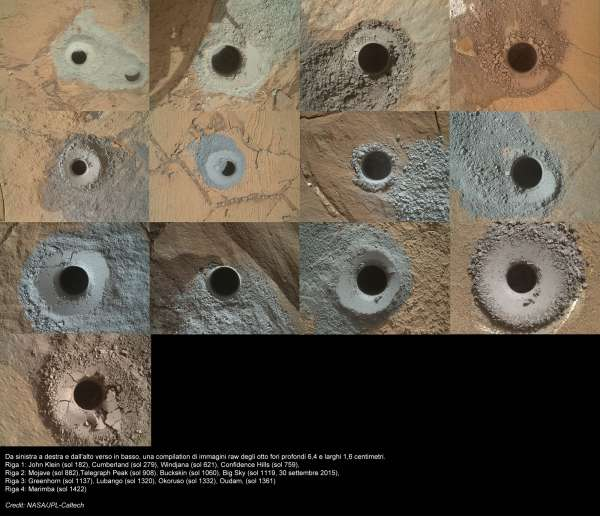 Curiosity, perforazioni su Marte - tavola riepilogativa
