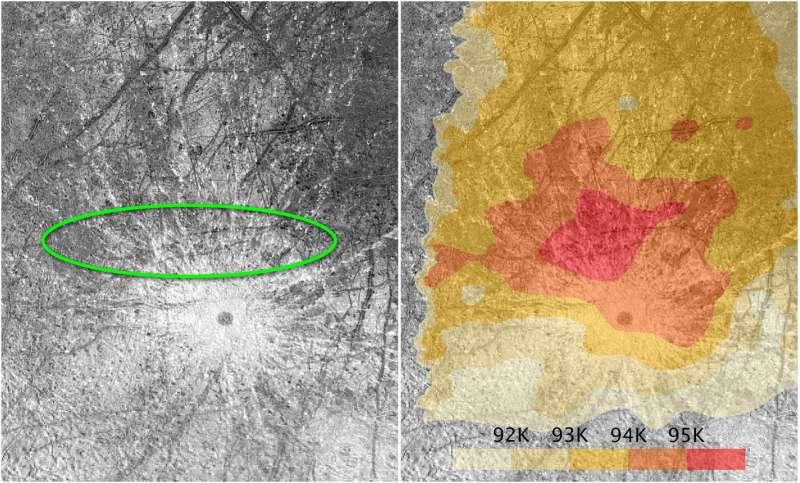 La zona da cui Hubble ha osservato i possibili geyser (ellisse verde a sinistra) e la mappa termica basata sulle osservazioni della sonda Galileo (a destra).