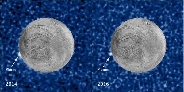 I possibili geyser di Europa individuati in uv dallo spettrometro del telescopio spaziale Hubble, nel 2014 e nel 2016