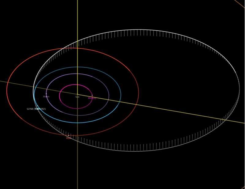 1998 OR2 orbit viewer