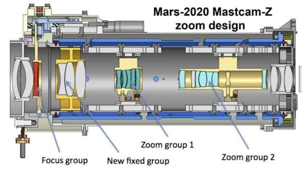 Mastcam-Z con zoom