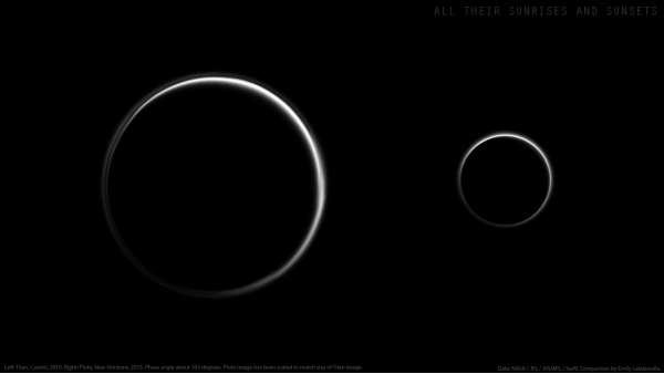 Titano e Plutone