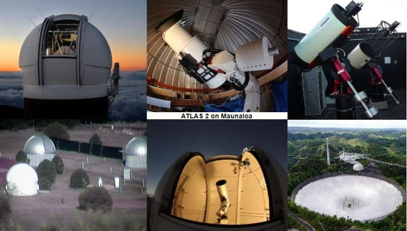 2019 OK telescopes