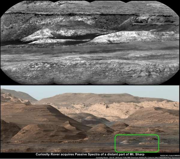 Curiosity sol 1126