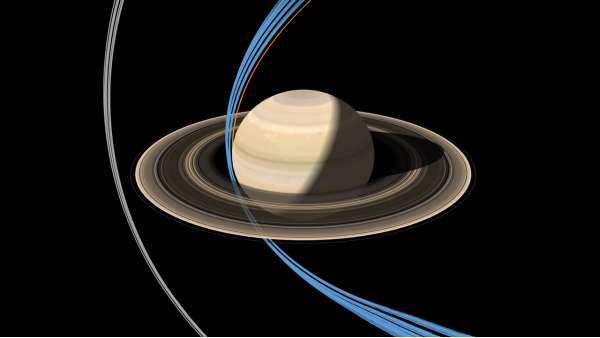 Le ultime orbite della Cassini