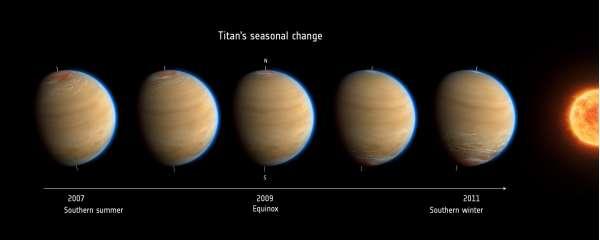 Stagioni su Titano