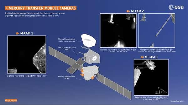 BepiColombo monitoring cameras