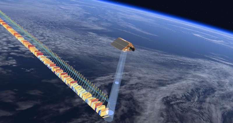 Copernicus Sentinel 6 radar altimeter