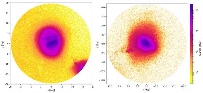 EDR3 Gaia Nubi di Magellano density
