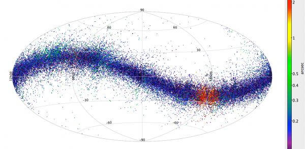 ESA Gaia Asteroids detection 20150717