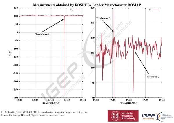 ESA Rosetta Philae ROMAP TD