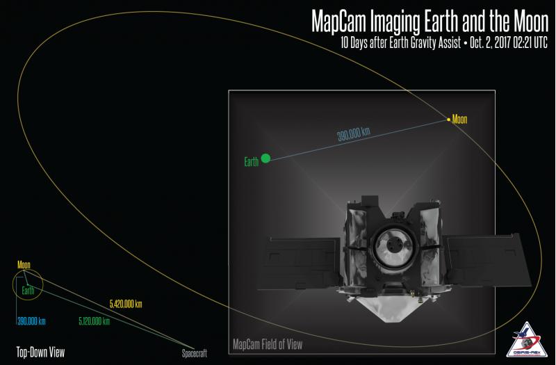 La Terra e la Luna riprese dalla MapCam il 2 ottobre 2017 - simulazione