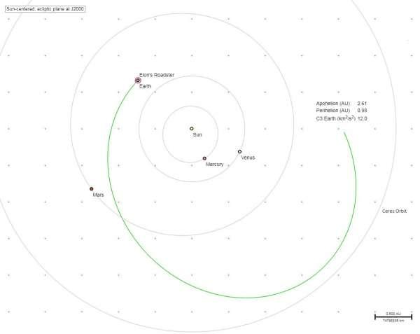 L'immagine postata su Twitter da Elon Musk verso le 4 di questa mattina, mostra la traiettoria seguita dal Falcon Heavy
