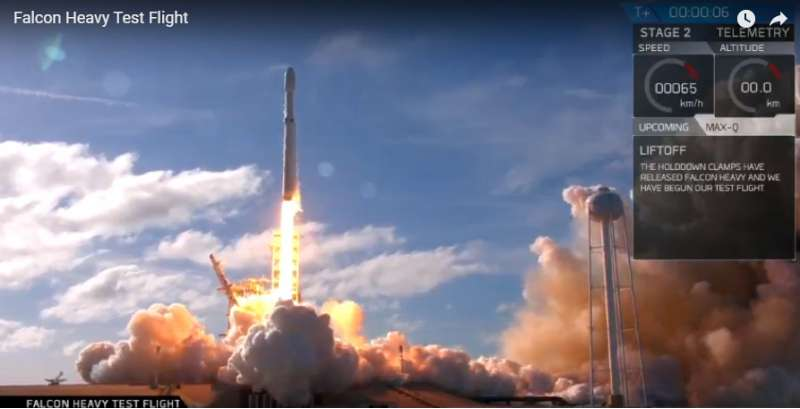 Il Falcon Heavy al decollo