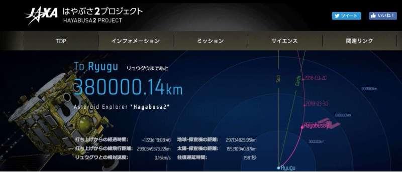 Hayabusa 2 è ad una distanza lunare da Ryugu