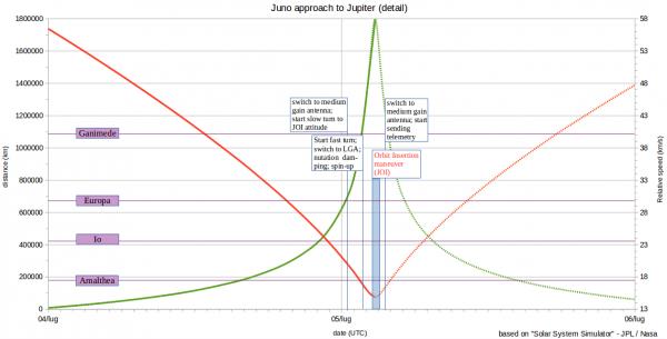 Juno160705b