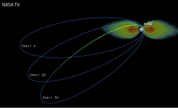 Juno3