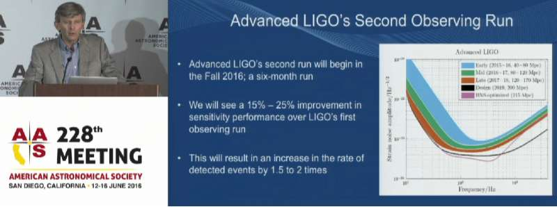 LIGO 2nd detection 6