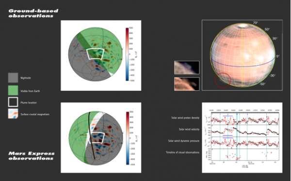 """Analisi del """"cappello di Marte"""""""