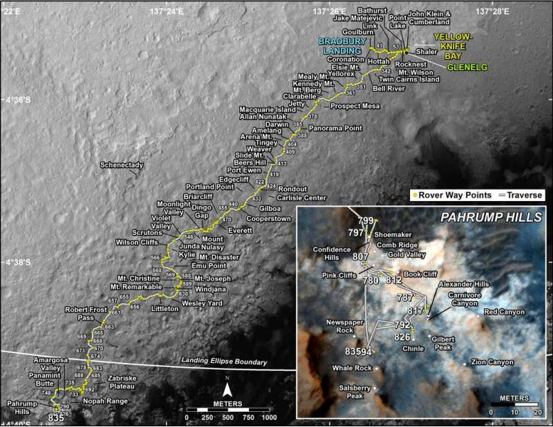 MSL Traverse Map Sol 835 br2