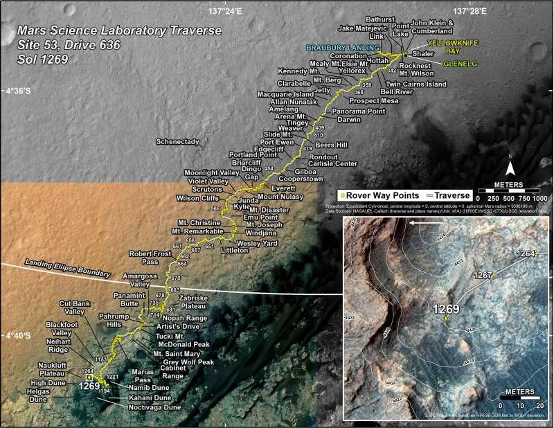 Curiosity: mappa aggiornata al sol 1269