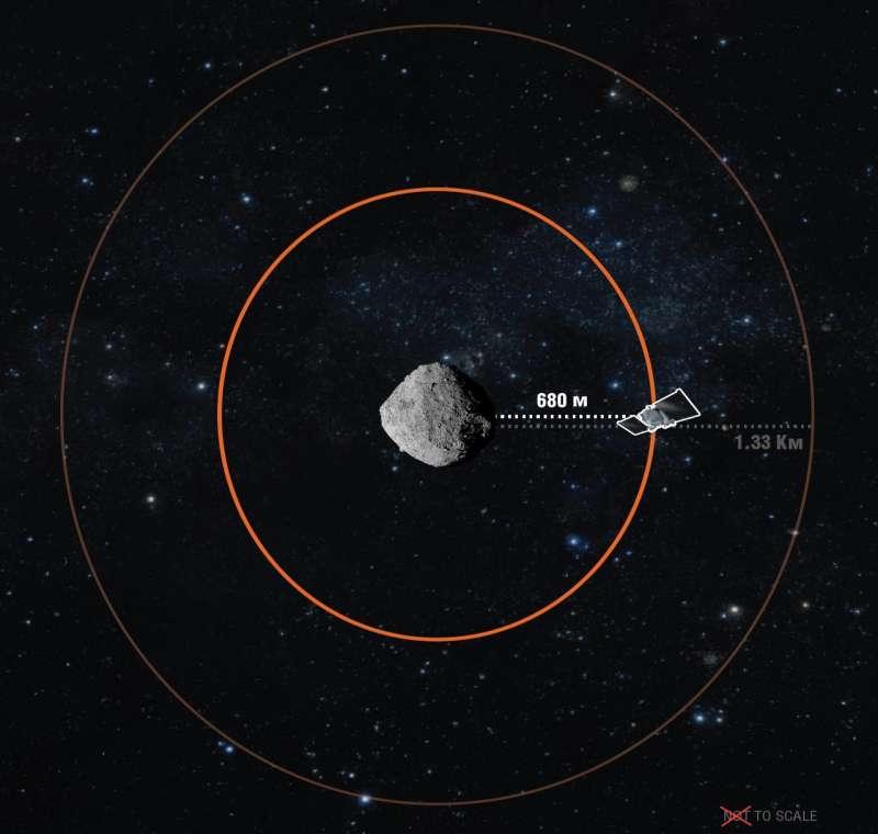 Orbital AB Comparison 1