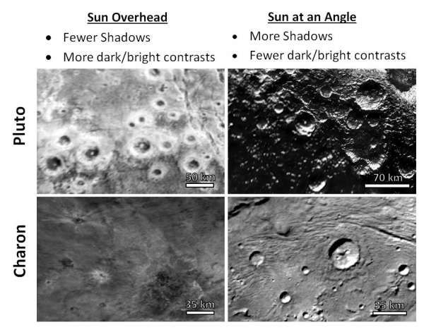 Comparazione dei crateri: Plutone e Caronte