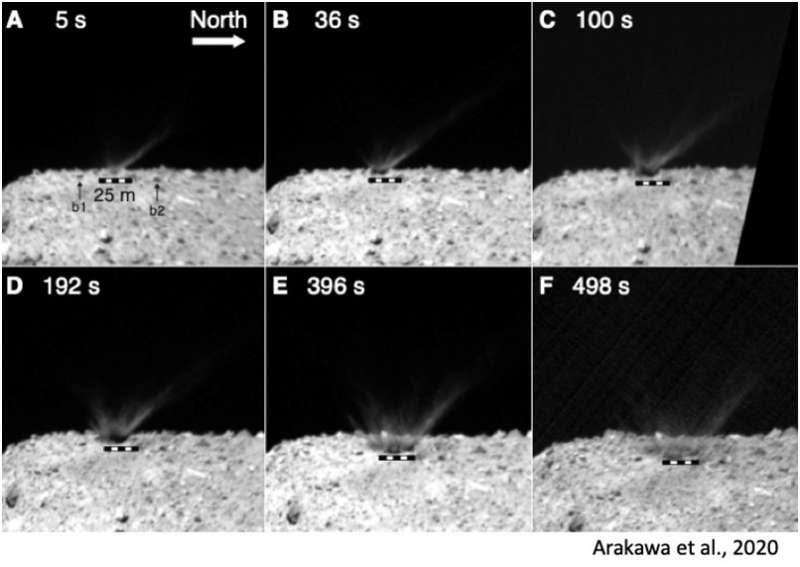 Hayabusa SCI i frame dell'impatto su Ryugu