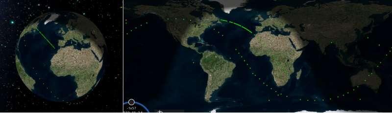 StarLink2 orbits