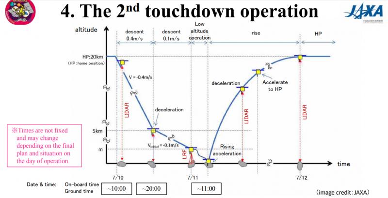 TD2 infografica wide