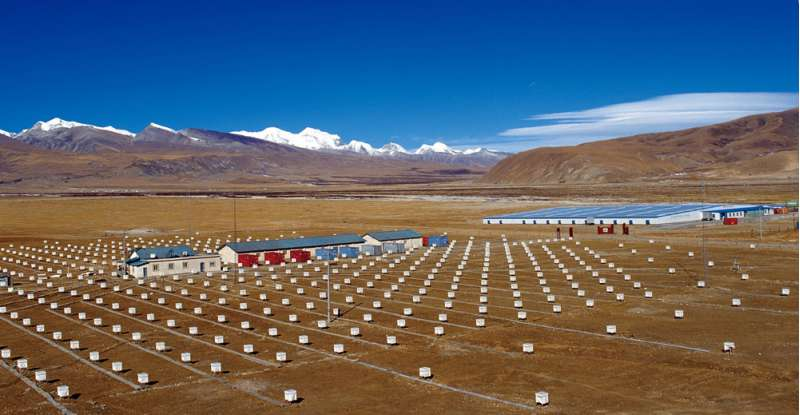 TibetParticleObservatory