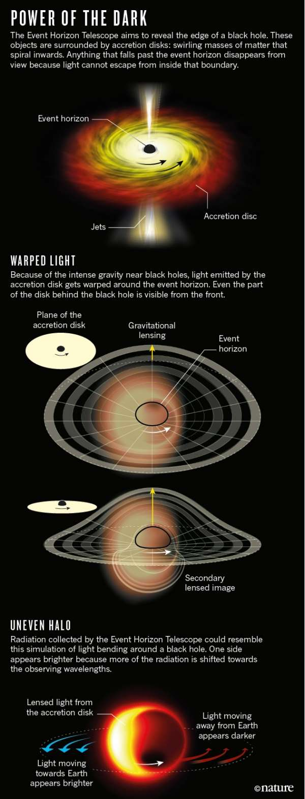 black hole graphic ONLINE