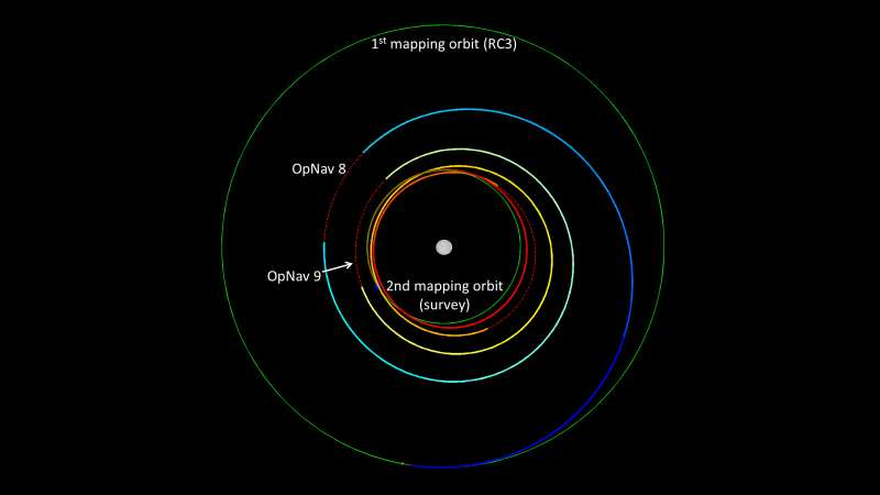 dawn orbits 20150527