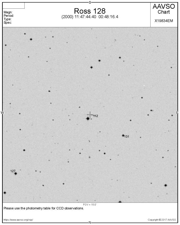 Campo stellato attorno a Ross 128