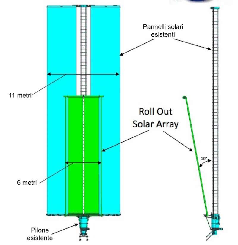 iss exp65 irosa diagram