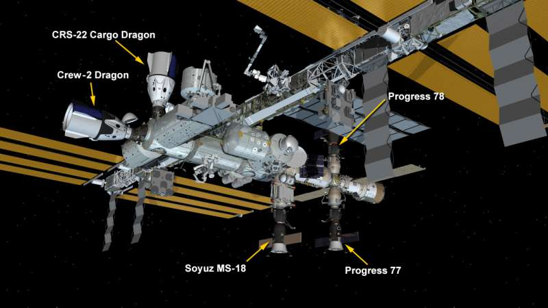iss exp65 station after p78arrive