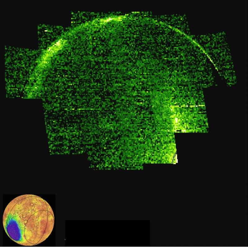 IUVS - nightglow