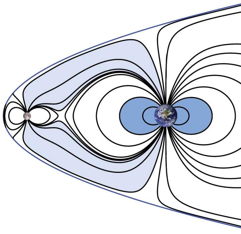 Le magnetosfere della Terra e della Luna 4 miliardi di anni fa